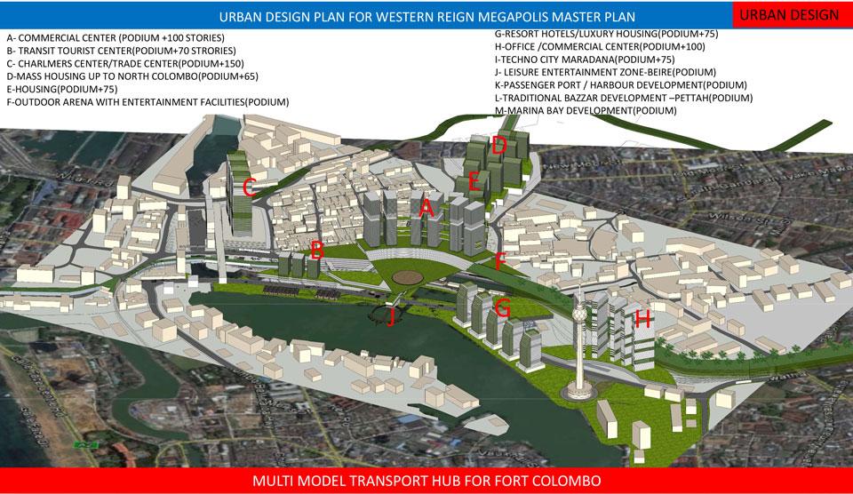 Multi Model Transport Hub for Fort - Colombo Sri Lanka